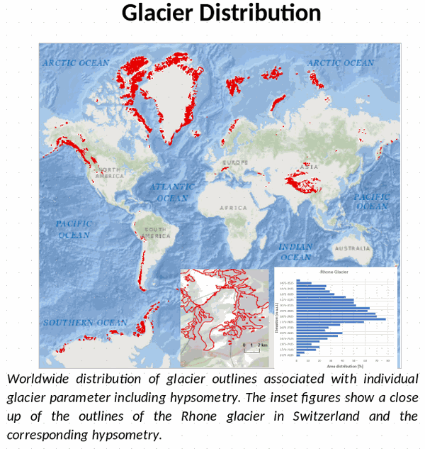 Glaciers distribution data from the Randolph Glacier Inventory for on